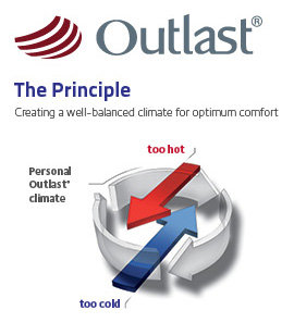 ClimaCare - Outlast